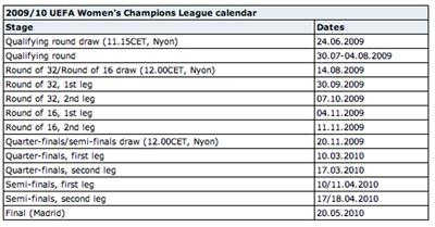 Calendário da 1ª Women's Champions League