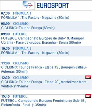 Parogramação Eurosport: sábado, 25 de Julho
